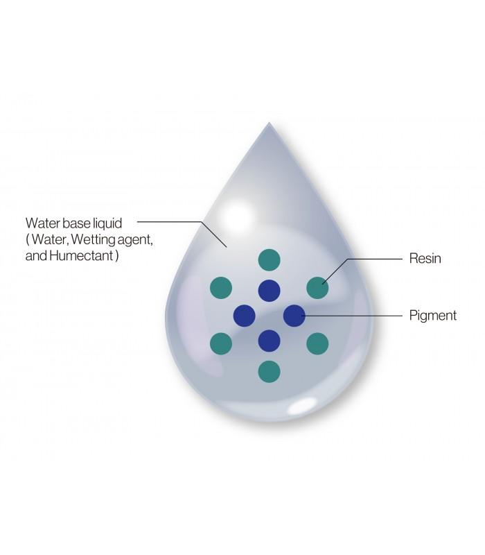 Epson SureColor SC-R5000L tinta resina base agua