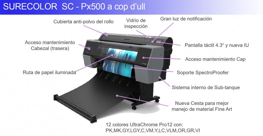 Noves Epson Surecolor de 12 colors